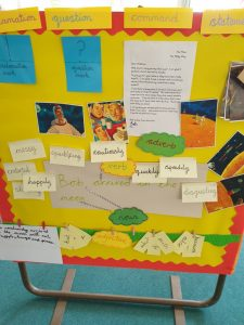 Working board of sentence construction