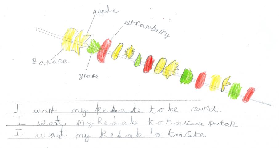 drawing of kebab design