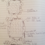 design of healthy sandwich