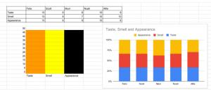Evaluation graph